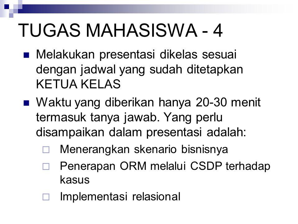 TUGAS MAHASISWA - 4  Melakukan presentasi dikelas sesuai dengan jadwal yang sudah ditetapkan KETUA KELAS  Waktu yang diberikan hanya 20-30 menit termasuk tanya jawab.