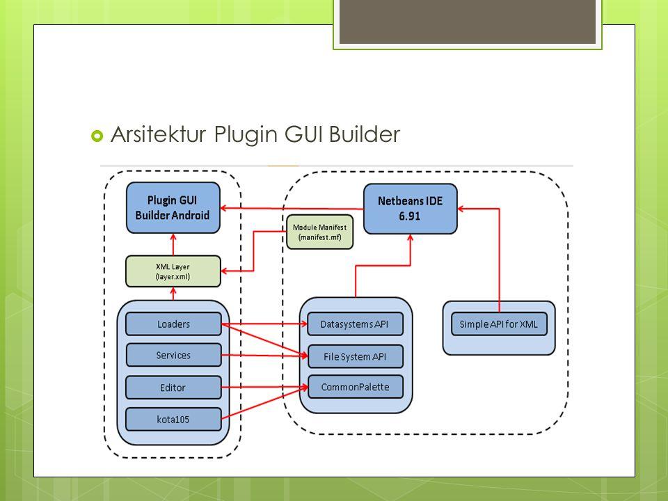  Arsitektur Plugin GUI Builder