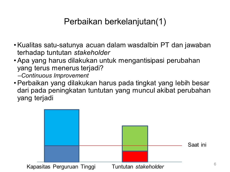 Perbaikan berkelanjutan(1) •Kualitas satu-satunya acuan dalam wasdalbin PT dan jawaban terhadap tuntutan stakeholder •Apa yang harus dilakukan untuk m