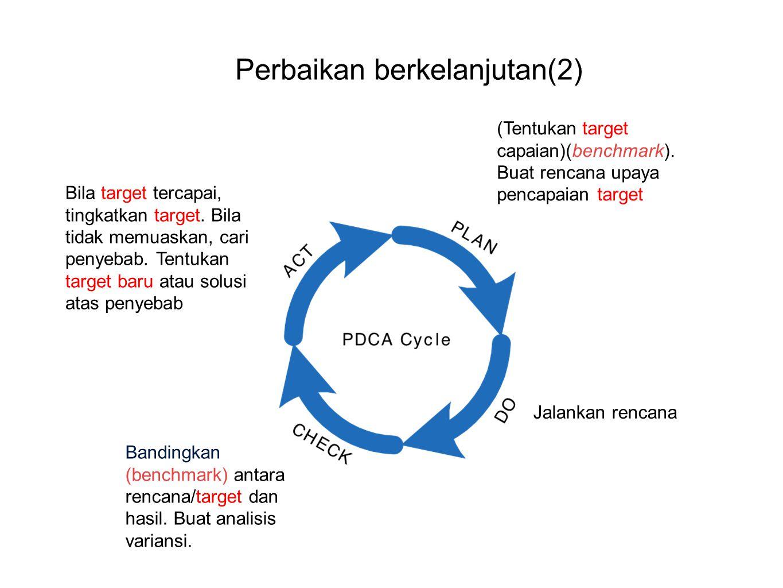Bila target tercapai, tingkatkan target. Bila tidak memuaskan, cari penyebab. Tentukan target baru atau solusi atas penyebab (Tentukan target capaian)