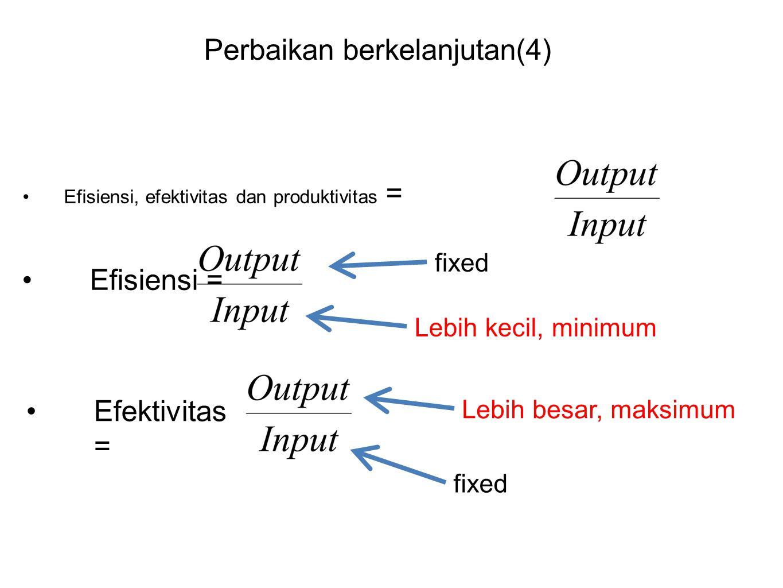 •Efisiensi, efektivitas dan produktivitas = •Efisiensi = •Efektivitas = fixed Lebih kecil, minimum fixed Lebih besar, maksimum Perbaikan berkelanjutan(4)