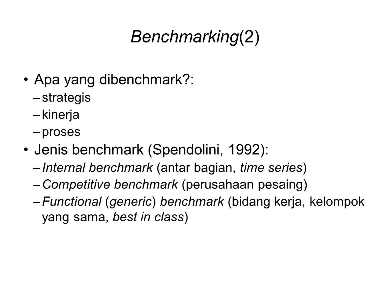 Benchmarking(2) •Apa yang dibenchmark : –strategis –kinerja –proses •Jenis benchmark (Spendolini, 1992): –Internal benchmark (antar bagian, time series) –Competitive benchmark (perusahaan pesaing) –Functional (generic) benchmark (bidang kerja, kelompok yang sama, best in class)