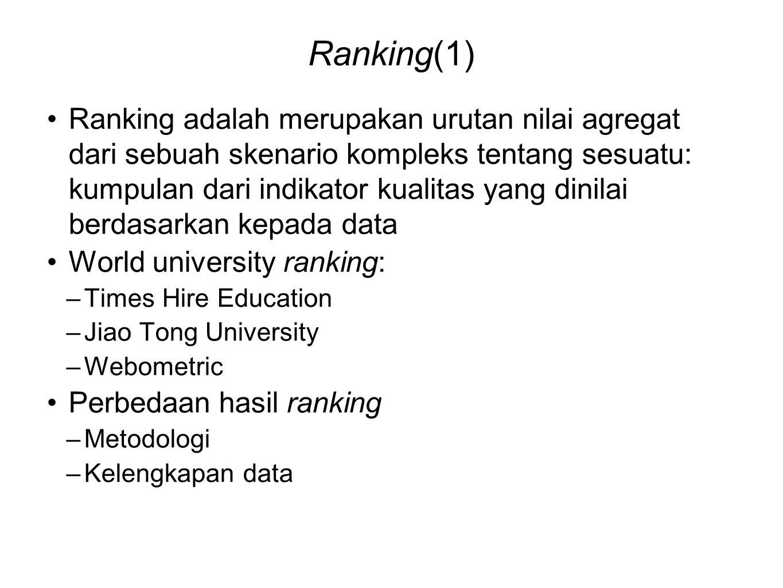 Ranking(1) •Ranking adalah merupakan urutan nilai agregat dari sebuah skenario kompleks tentang sesuatu: kumpulan dari indikator kualitas yang dinilai berdasarkan kepada data •World university ranking: –Times Hire Education –Jiao Tong University –Webometric •Perbedaan hasil ranking –Metodologi –Kelengkapan data