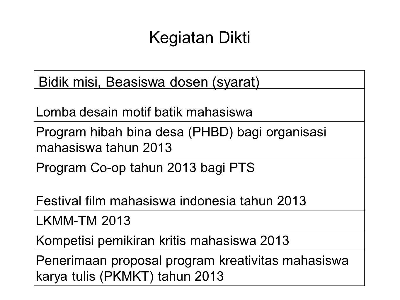 Kegiatan Dikti Lomba desain motif batik mahasiswa Program hibah bina desa (PHBD) bagi organisasi mahasiswa tahun 2013 Program Co-op tahun 2013 bagi PT
