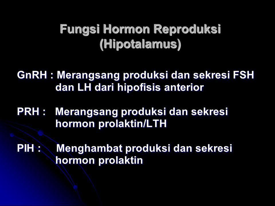 Fungsi Hormon Reproduksi (Hipofisis anterior) FSH : Merangsang pertumbuhan dan pematangan folikel pada ovarium folikel pada ovarium LH : Bersama FSH merangsang pematangan folikel, dan membanjirnya LH (LH surge) menyebabkan dan membanjirnya LH (LH surge) menyebabkan terjadinya ovulasi, merangsang pembentukan terjadinya ovulasi, merangsang pembentukan dan pemeliharaan korpus luteum dan pemeliharaan korpus luteum Polaktin/LTH : Merangsang produksi air susu dan memelihara Merangsang produksi air susu dan memelihara korpus luteum (tikus) korpus luteum (tikus)