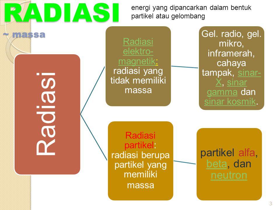 RADIASI ~ muatan listrik RADIASI Radiasi pengion: radiasi yang dapat menimbulkan ionisasi  radiasi atom/nuklir sinar-X, sinar gamma, sinar kosmik, serta partikel beta, alfa dan neutron Radiasi non- pengion: radiasi yang tidak dapat menimbulkan ionisasi.