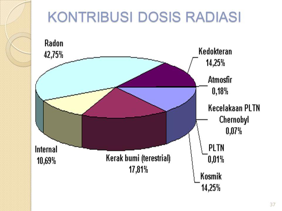 KONTRIBUSI DOSIS RADIASI 37