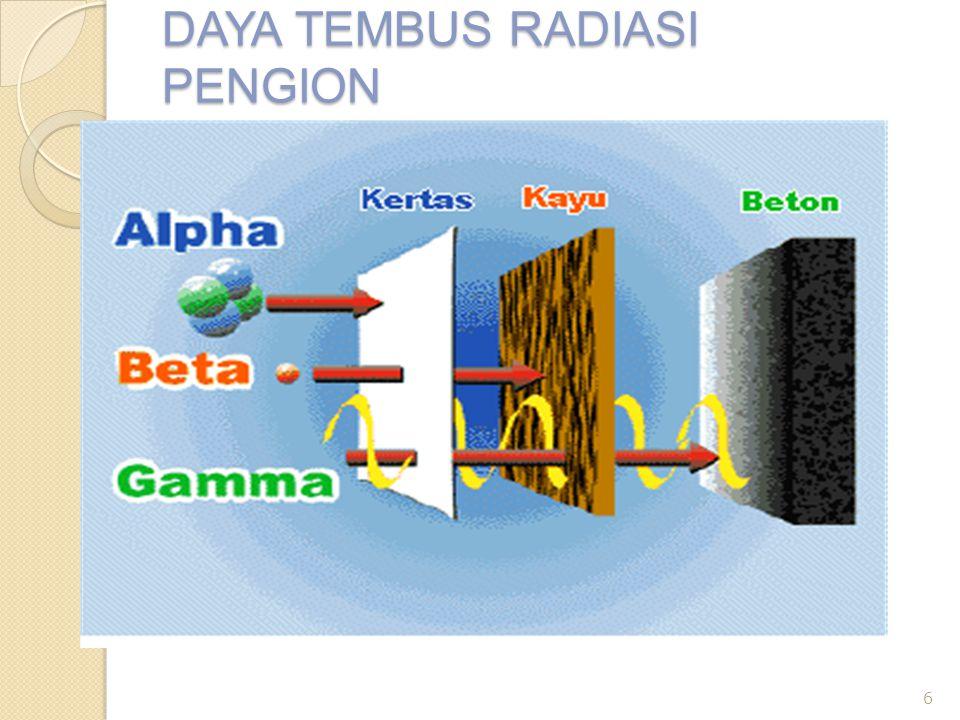 SIFAT RADIASI PENGION JENIS RADIASI SIFAT α  Partikel bermuatan positif  dapat dibelokkan oleh medan magnet/listrik  Saat menembus zat, sinar α menghasilkan ion.