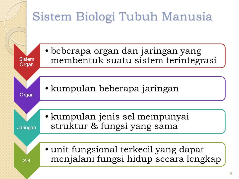 Sistem Biologi Tubuh Manusia Sistem Organ •beberapa organ dan jaringan yang membentuk suatu sistem terintegrasi Organ •kumpulan beberapa jaringan Jaringan •kumpulan jenis sel mempunyai struktur & fungsi yang sama Sel •unit fungsional terkecil yang dapat menjalani fungsi hidup secara lengkap 8
