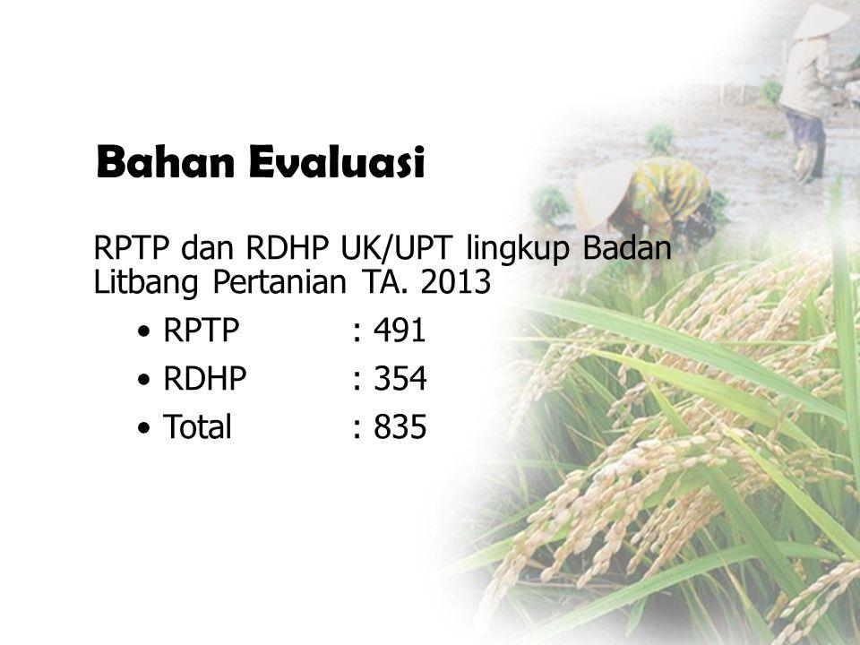 Bahan Evaluasi RPTP dan RDHP UK/UPT lingkup Badan Litbang Pertanian TA. 2013 •RPTP : 491 •RDHP : 354 •Total : 835