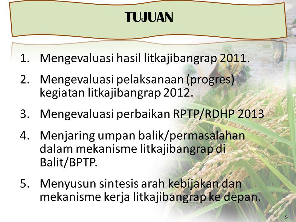 TUJUAN 5 1.Mengevaluasi hasil litkajibangrap 2011. 2.Mengevaluasi pelaksanaan (progres) kegiatan litkajibangrap 2012. 3.Mengevaluasi perbaikan RPTP/RD