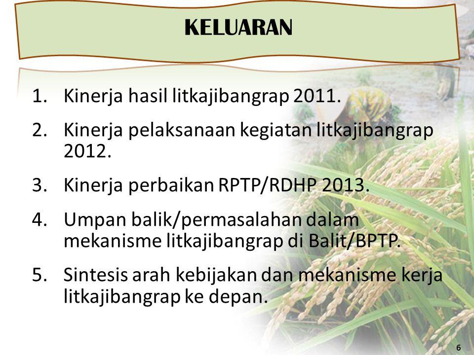 KELUARAN 6 1.Kinerja hasil litkajibangrap 2011.2.Kinerja pelaksanaan kegiatan litkajibangrap 2012.