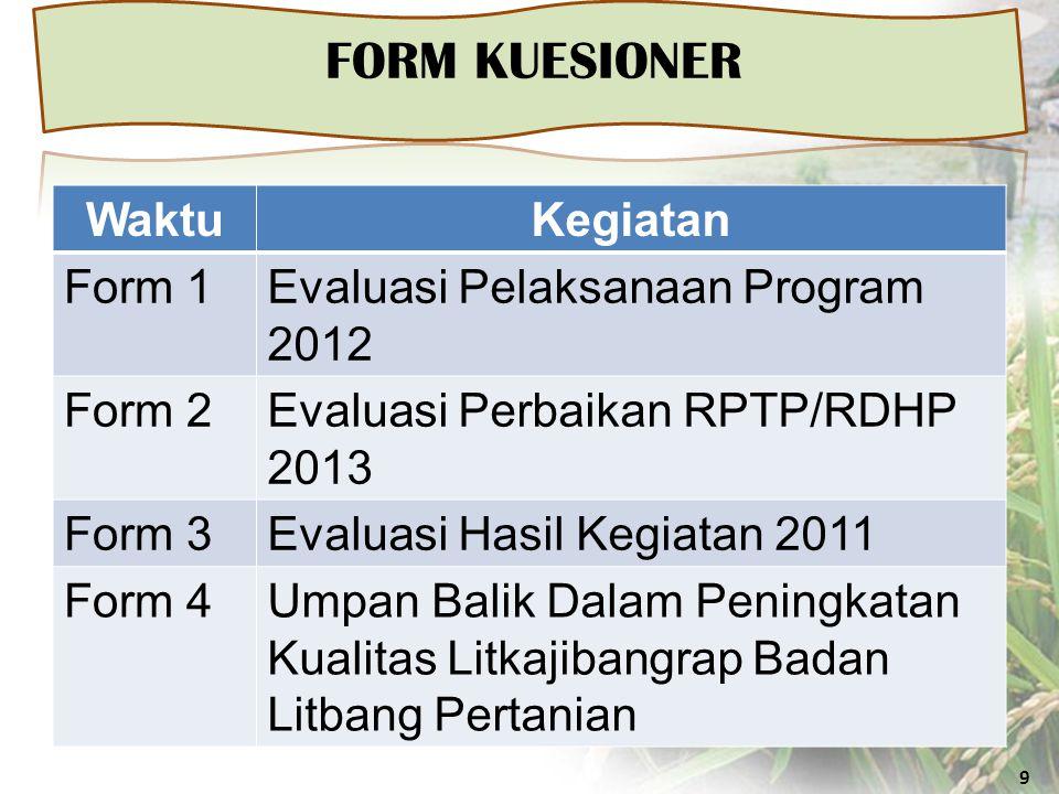 FORM KUESIONER 9 WaktuKegiatan Form 1Evaluasi Pelaksanaan Program 2012 Form 2Evaluasi Perbaikan RPTP/RDHP 2013 Form 3Evaluasi Hasil Kegiatan 2011 Form 4Umpan Balik Dalam Peningkatan Kualitas Litkajibangrap Badan Litbang Pertanian