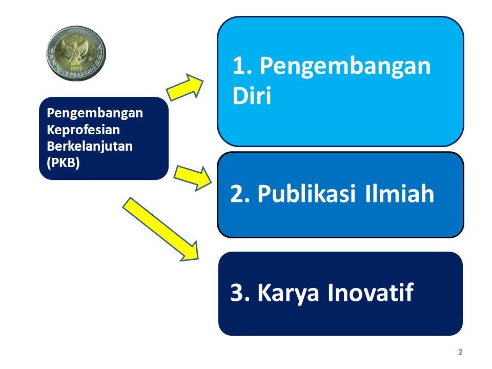 1 Disajikan oleh : Dr. Hj. Renny Sofiraeni, M.Pd Widyaiswara Madya LPMP Jawa Barat Penelitian Tindakan Kelas Seminar dan Workshop Karya Tulis Ilmiah N