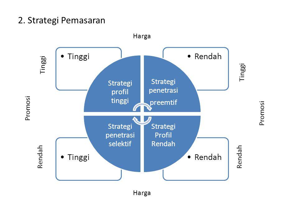 2. Strategi Pemasaran •Rendah•Tinggi •Rendah•Tinggi Strategi profil tinggi Strategi penetrasi preemtif Strategi Profil Rendah Strategi penetrasi selek
