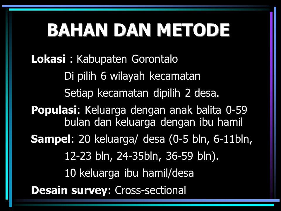 BAHAN DAN METODE Lokasi : Kabupaten Gorontalo Di pilih 6 wilayah kecamatan Setiap kecamatan dipilih 2 desa. Populasi: Keluarga dengan anak balita 0-59