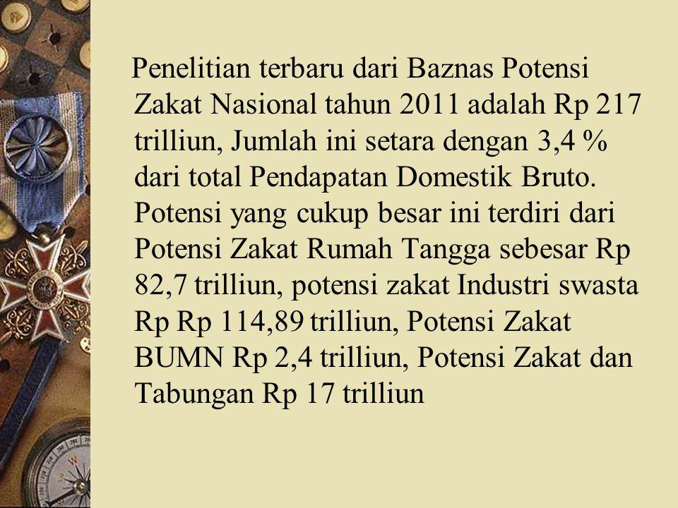Penelitian terbaru dari Baznas Potensi Zakat Nasional tahun 2011 adalah Rp 217 trilliun, Jumlah ini setara dengan 3,4 % dari total Pendapatan Domestik Bruto.