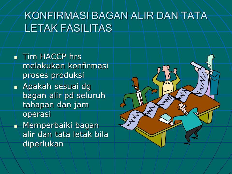 KONFIRMASI BAGAN ALIR DAN TATA LETAK FASILITAS  Tim HACCP hrs melakukan konfirmasi proses produksi  Apakah sesuai dg bagan alir pd seluruh tahapan d
