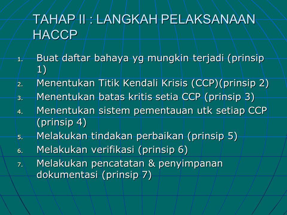 TAHAP II : LANGKAH PELAKSANAAN HACCP 1. Buat daftar bahaya yg mungkin terjadi (prinsip 1) 2. Menentukan Titik Kendali Krisis (CCP)(prinsip 2) 3. Menen