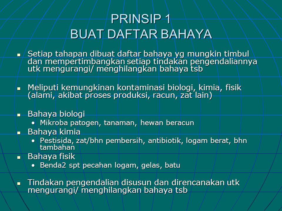 PRINSIP 1 BUAT DAFTAR BAHAYA  Setiap tahapan dibuat daftar bahaya yg mungkin timbul dan mempertimbangkan setiap tindakan pengendaliannya utk menguran