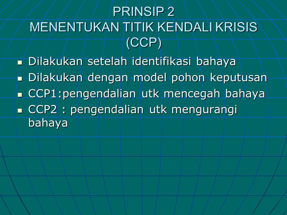 PRINSIP 2 MENENTUKAN TITIK KENDALI KRISIS (CCP)  Dilakukan setelah identifikasi bahaya  Dilakukan dengan model pohon keputusan  CCP1:pengendalian u