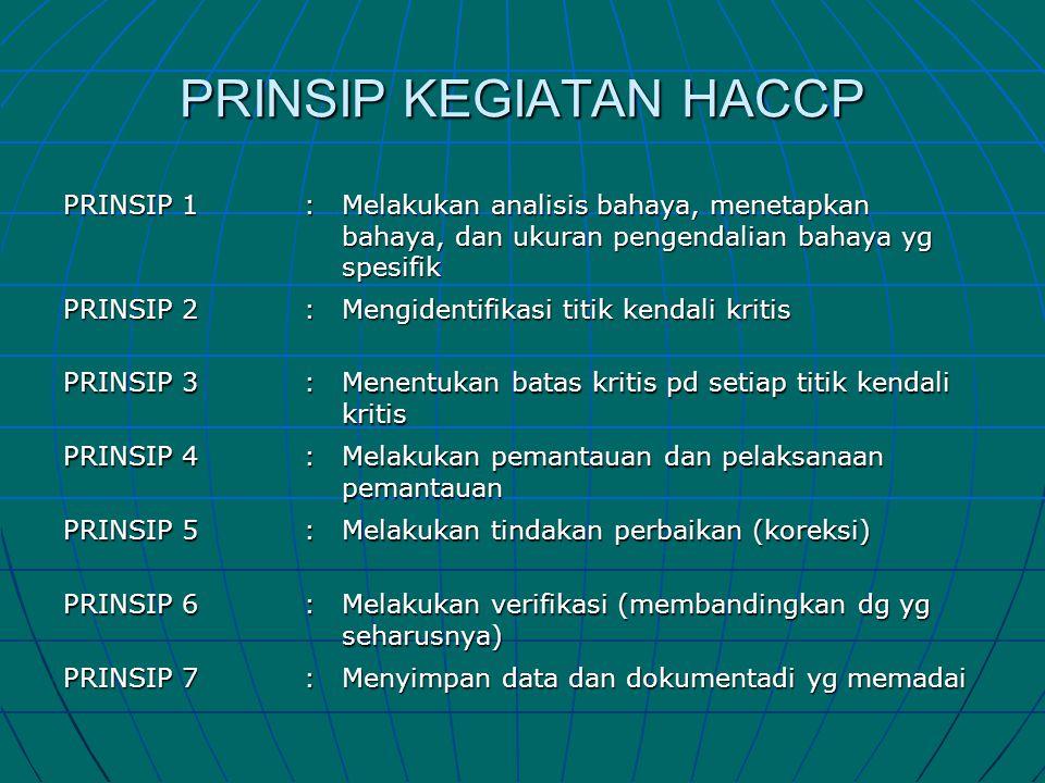 PRINSIP KEGIATAN HACCP PRINSIP 1 : Melakukan analisis bahaya, menetapkan bahaya, dan ukuran pengendalian bahaya yg spesifik PRINSIP 2 : Mengidentifika