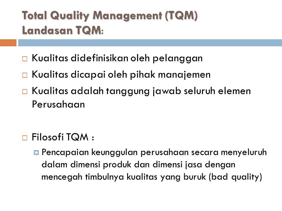 Total Quality Management (TQM) Landasan TQM Total Quality Management (TQM) Landasan TQM:  Kualitas didefinisikan oleh pelanggan  Kualitas dicapai ol