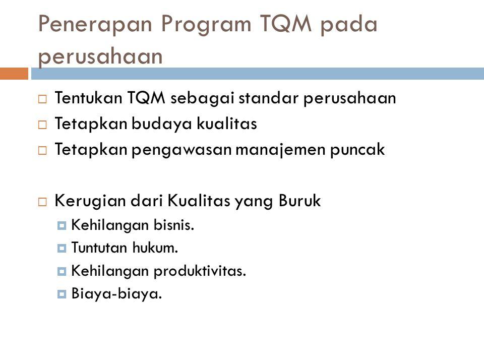 Penerapan Program TQM pada perusahaan  Tentukan TQM sebagai standar perusahaan  Tetapkan budaya kualitas  Tetapkan pengawasan manajemen puncak  Ke