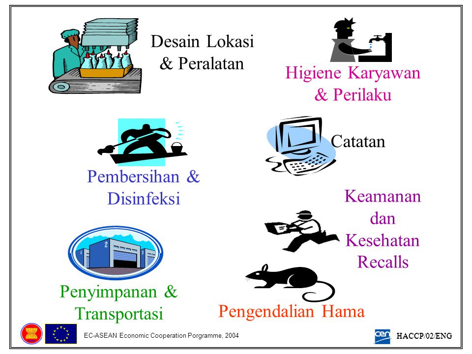 HACCP/02/ENG EC-ASEAN Economic Cooperation Porgramme, 2004 Higiene Karyawan & Perilaku Pengendalian Hama Penyimpanan & Transportasi Catatan Keamanan d