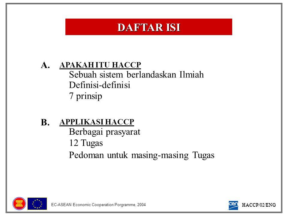 HACCP/02/ENG EC-ASEAN Economic Cooperation Porgramme, 2004 MENYUSUN KERANGKA KERJA • Sasaran dan Kebijakan • Program pra-syarat • Aturan kerja • Peraturan-peraturan • Manajemen Mutu1 MELAKSANAKAN STUDI HACCP Tugas 1 s.d 7 dari metode HACCP • Menyusun Tim HACCP • Deskripsi Produk • Penggunaan Produk • Diagram Alir • Verifikasi Diagram Alir • Analisis Bahaya • Penentuan CCP2 PASTIKAN • Prosedur Verifikasi • Audit • Perubahan-perubahan4 SESUAIKAN • CCPs • Batasan Kritis • Prosedur Pemantauan • Pelatihan5 3 MENYUSUN HACCP PLAN • Batasan Kritis • Pemantauan • Tindakan Perbaikan • Prosedur Verifikasi • Pencatatan Tugas 8 s.d 12 dari metode HACCP