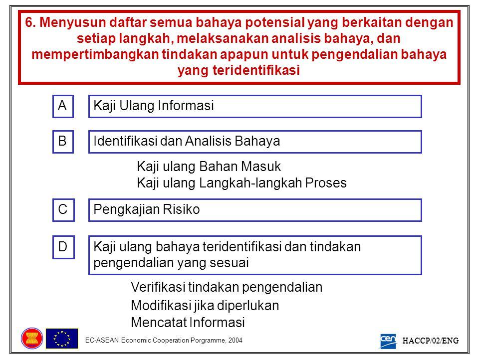 HACCP/02/ENG EC-ASEAN Economic Cooperation Porgramme, 2004 6. Menyusun daftar semua bahaya potensial yang berkaitan dengan setiap langkah, melaksanaka