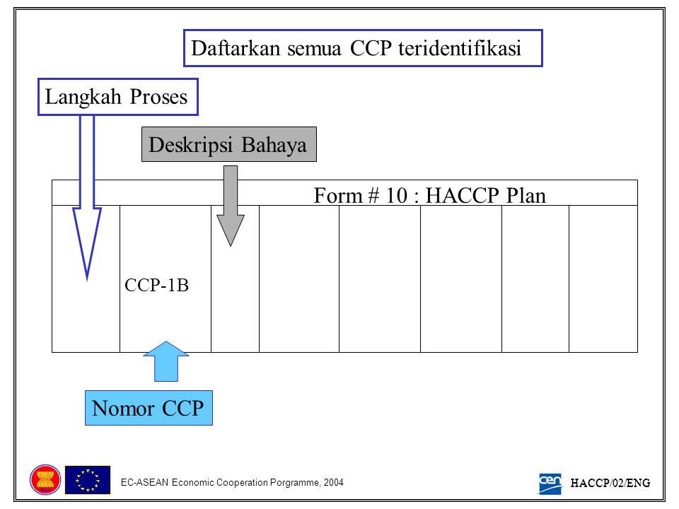 HACCP/02/ENG EC-ASEAN Economic Cooperation Porgramme, 2004 Daftarkan semua CCP teridentifikasi Form # 10 : HACCP Plan Nomor CCP CCP-1B Langkah Proses