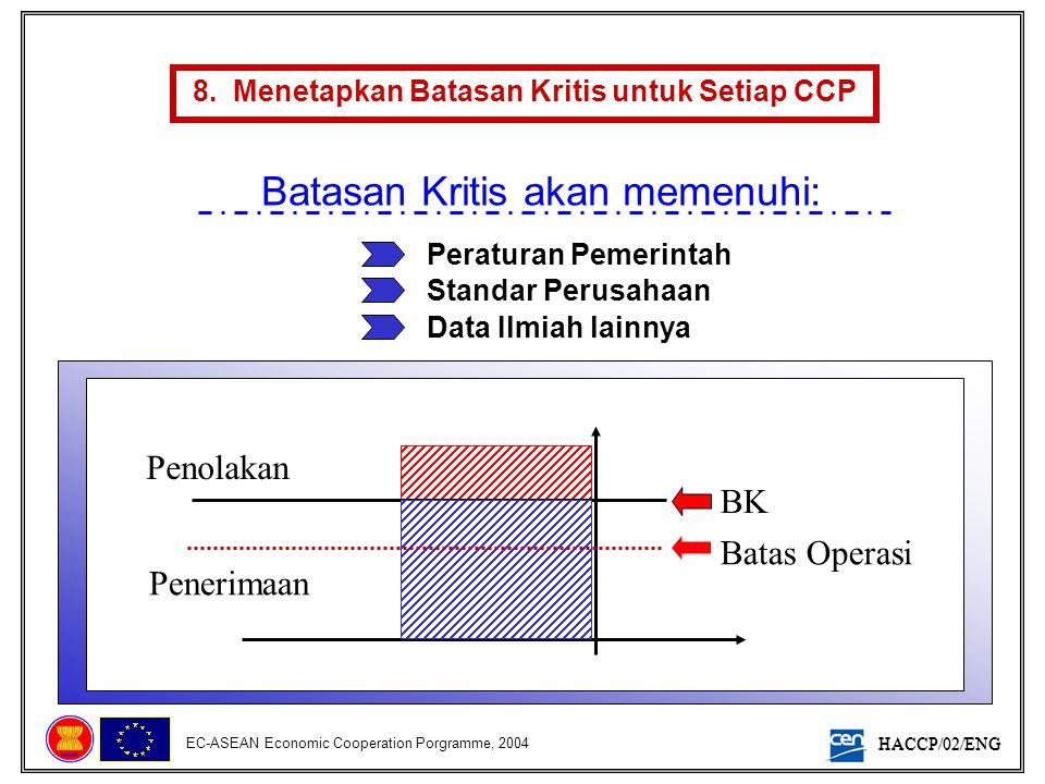 HACCP/02/ENG EC-ASEAN Economic Cooperation Porgramme, 2004 8. Menetapkan Batasan Kritis untuk Setiap CCP Peraturan Pemerintah Standar Perusahaan Data