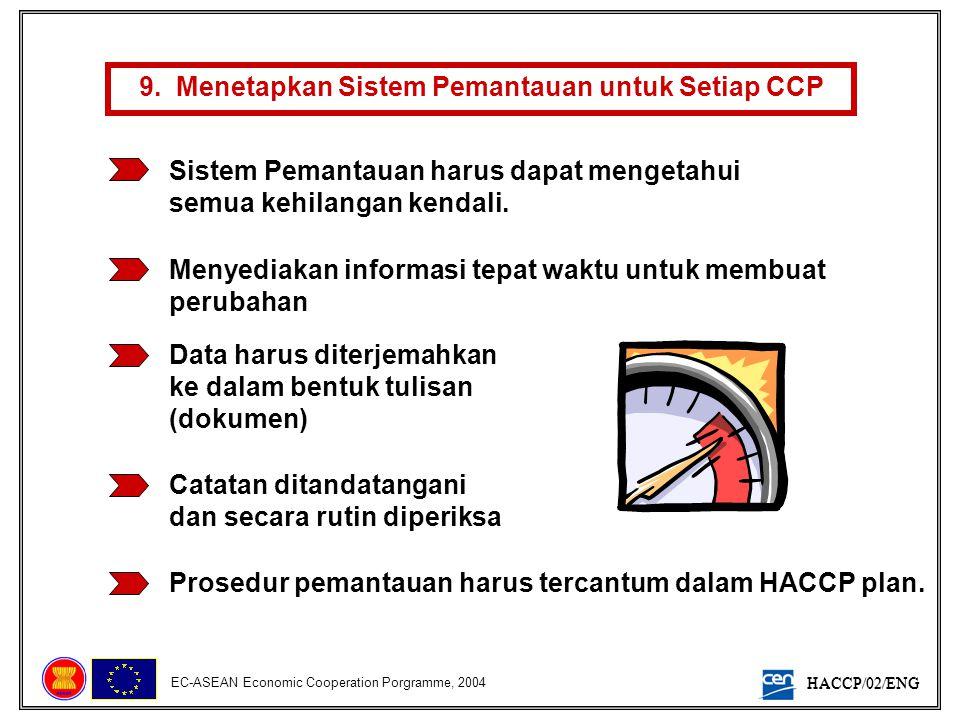 HACCP/02/ENG EC-ASEAN Economic Cooperation Porgramme, 2004 9. Menetapkan Sistem Pemantauan untuk Setiap CCP Sistem Pemantauan harus dapat mengetahui s
