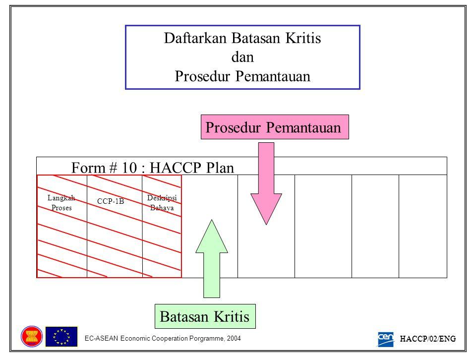HACCP/02/ENG EC-ASEAN Economic Cooperation Porgramme, 2004 Daftarkan Batasan Kritis dan Prosedur Pemantauan Form # 10 : HACCP Plan Langkah Proses Desk