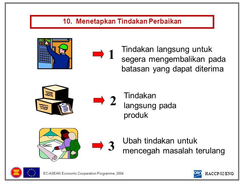 HACCP/02/ENG EC-ASEAN Economic Cooperation Porgramme, 2004 10. Menetapkan Tindakan Perbaikan Tindakan langsung untuk segera mengembalikan pada batasan