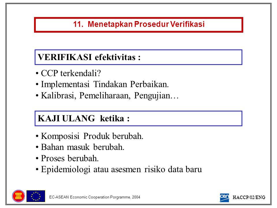 HACCP/02/ENG EC-ASEAN Economic Cooperation Porgramme, 2004 11. Menetapkan Prosedur Verifikasi VERIFIKASI efektivitas : KAJI ULANG ketika : • CCP terke
