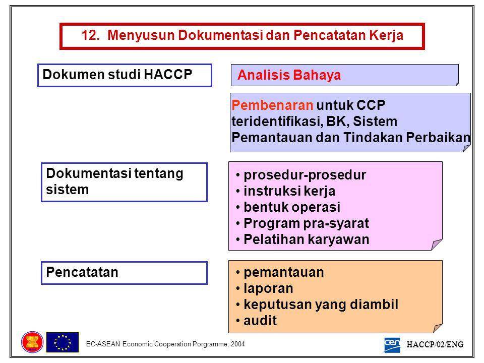 HACCP/02/ENG EC-ASEAN Economic Cooperation Porgramme, 2004 12. Menyusun Dokumentasi dan Pencatatan Kerja Dokumen studi HACCP Analisis Bahaya Pembenara