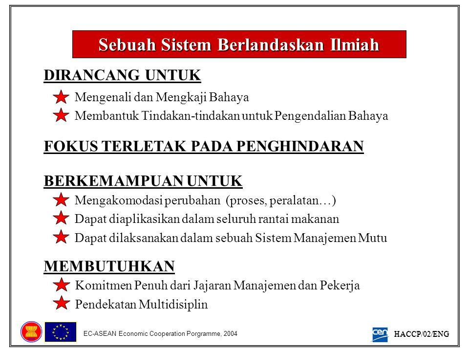 HACCP/02/ENG EC-ASEAN Economic Cooperation Porgramme, 2004 Sebuah Sistem Berlandaskan Ilmiah FOKUS TERLETAK PADA PENGHINDARAN Mengenali dan Mengkaji B