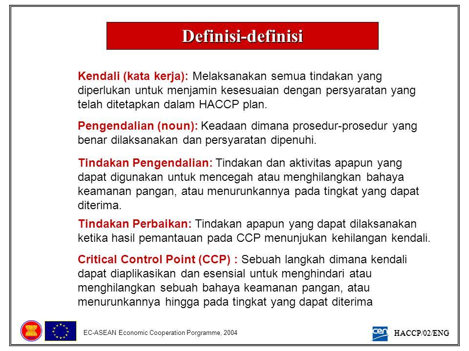 HACCP/02/ENG EC-ASEAN Economic Cooperation Porgramme, 2004 Definisi-definisi Kendali (kata kerja): Melaksanakan semua tindakan yang diperlukan untuk m