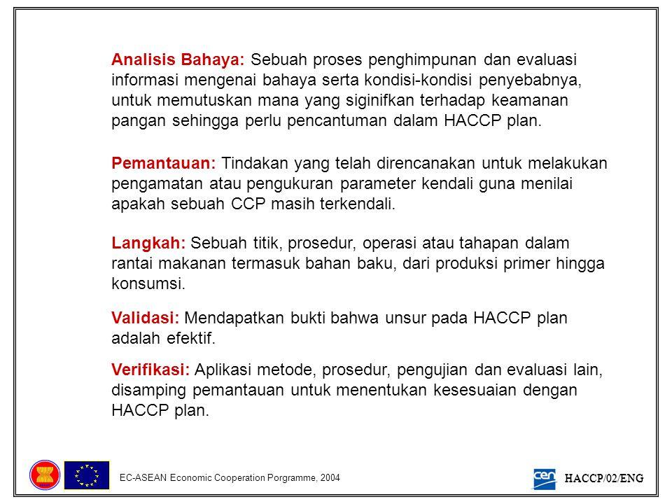 HACCP/02/ENG EC-ASEAN Economic Cooperation Porgramme, 2004 Analisis Bahaya: Sebuah proses penghimpunan dan evaluasi informasi mengenai bahaya serta ko