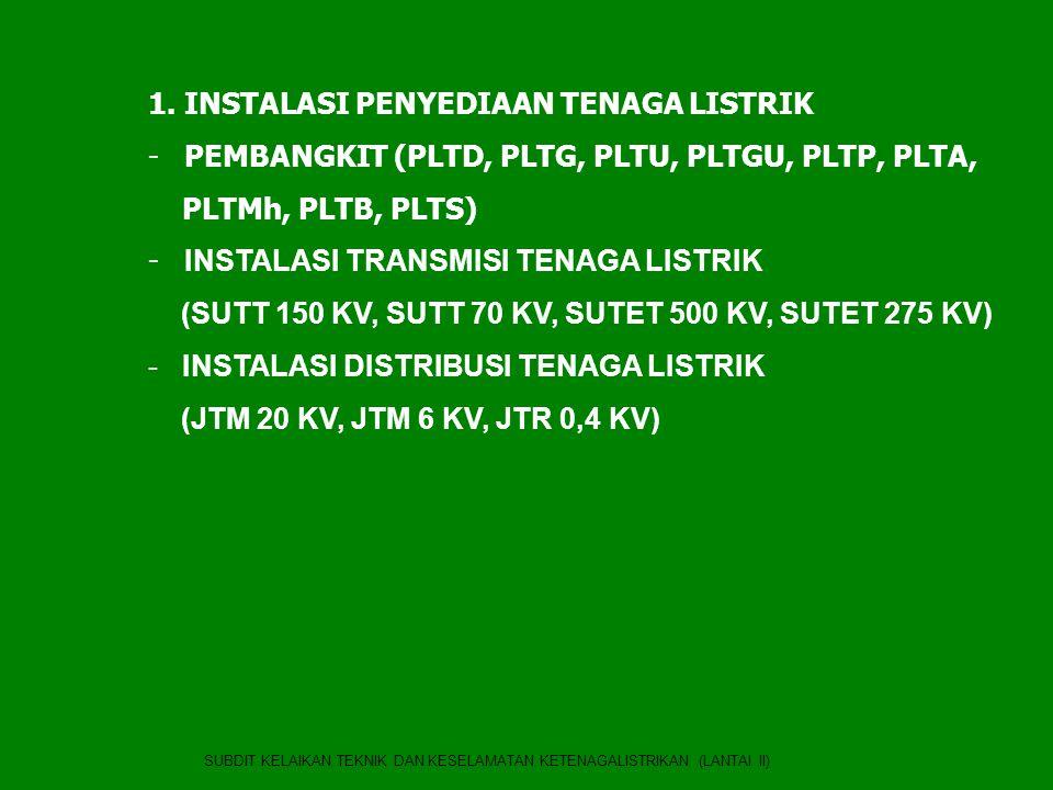 SUBDIT KELAIKAN TEKNIK DAN KESELAMATAN KETENAGALISTRIKAN (LANTAI II) 2.