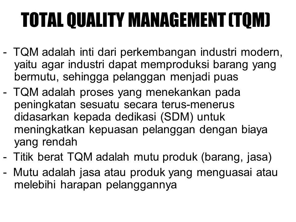 TOTAL QUALITY MANAGEMENT (TQM) - TQM adalah inti dari perkembangan industri modern, yaitu agar industri dapat memproduksi barang yang bermutu, sehingga pelanggan menjadi puas - TQM adalah proses yang menekankan pada peningkatan sesuatu secara terus-menerus didasarkan kepada dedikasi (SDM) untuk meningkatkan kepuasan pelanggan dengan biaya yang rendah - Titik berat TQM adalah mutu produk (barang, jasa) - Mutu adalah jasa atau produk yang menguasai atau melebihi harapan pelanggannya