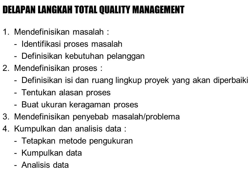 DELAPAN LANGKAH TOTAL QUALITY MANAGEMENT 1.