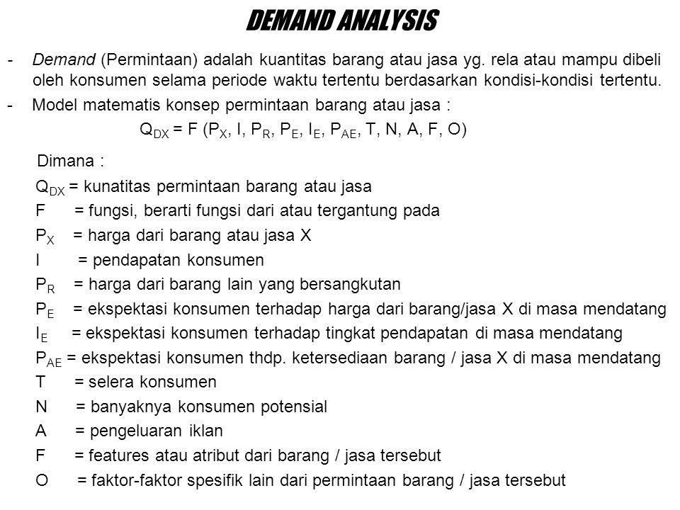 DEMAND ANALYSIS - Demand (Permintaan) adalah kuantitas barang atau jasa yg.
