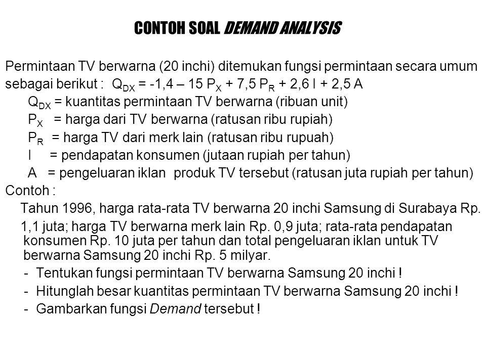 CONTOH SOAL DEMAND ANALYSIS Permintaan TV berwarna (20 inchi) ditemukan fungsi permintaan secara umum sebagai berikut : Q DX = -1,4 – 15 P X + 7,5 P R + 2,6 I + 2,5 A Q DX = kuantitas permintaan TV berwarna (ribuan unit) P X = harga dari TV berwarna (ratusan ribu rupiah) P R = harga TV dari merk lain (ratusan ribu rupuah) I = pendapatan konsumen (jutaan rupiah per tahun) A = pengeluaran iklan produk TV tersebut (ratusan juta rupiah per tahun) Contoh : Tahun 1996, harga rata-rata TV berwarna 20 inchi Samsung di Surabaya Rp.