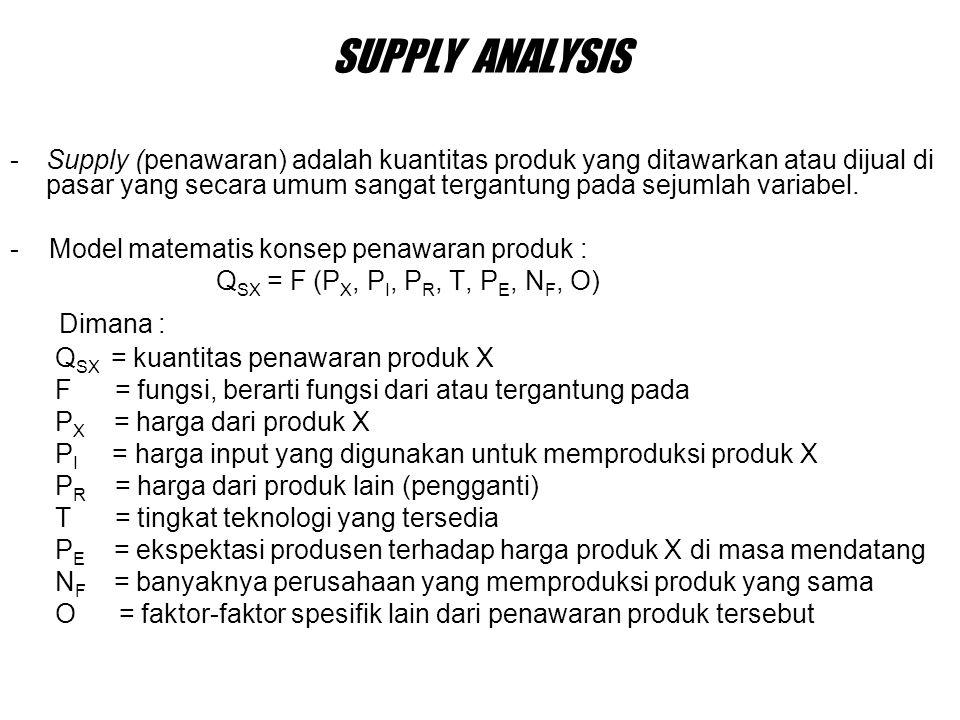 SUPPLY ANALYSIS -Supply (penawaran) adalah kuantitas produk yang ditawarkan atau dijual di pasar yang secara umum sangat tergantung pada sejumlah variabel.