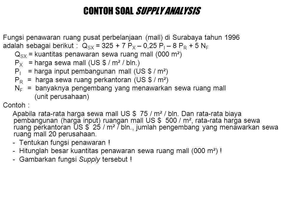 CONTOH SOAL SUPPLY ANALYSIS Fungsi penawaran ruang pusat perbelanjaan (mall) di Surabaya tahun 1996 adalah sebagai berikut : Q SX = 325 + 7 P X – 0,25 P I – 8 P R + 5 N F Q SX = kuantitas penawaran sewa ruang mall (000 m²) P X = harga sewa mall (US $ / m² / bln.) P I = harga input pembangunan mall (US $ / m²) P R = harga sewa ruang perkantoran (US $ / m²) N F = banyaknya pengembang yang menawarkan sewa ruang mall (unit perusahaan) Contoh : Apabila rata-rata harga sewa mall US $ 75 / m² / bln.