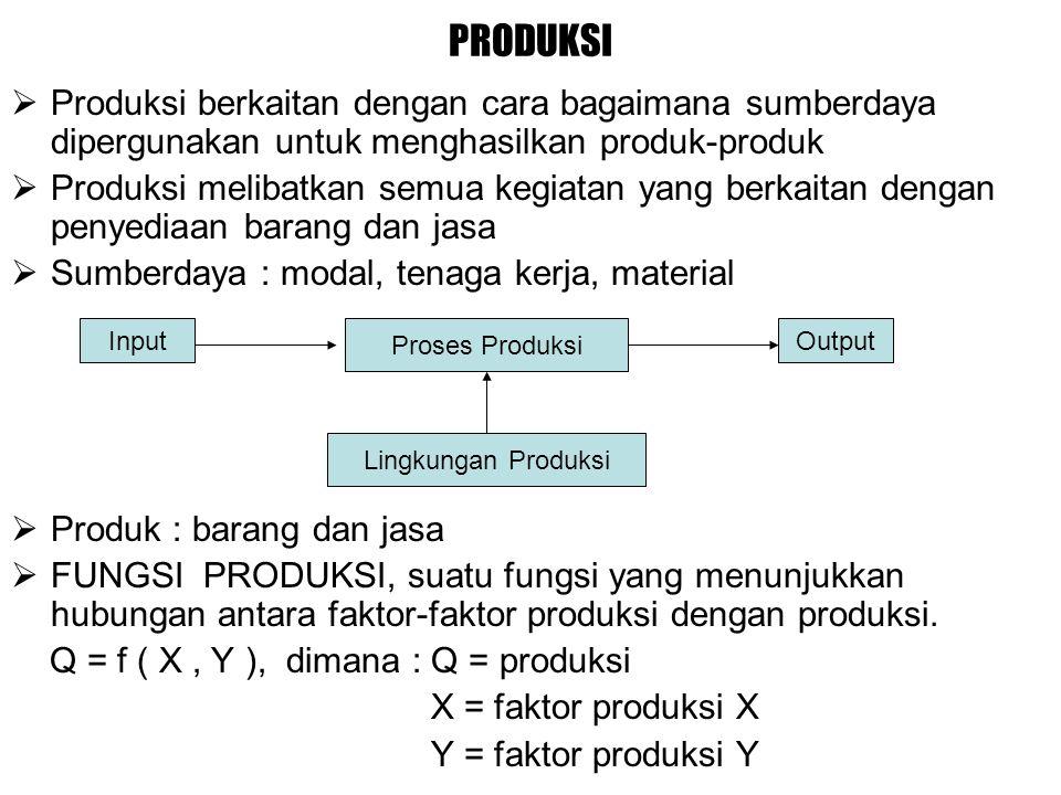 PRODUKSI  Produksi berkaitan dengan cara bagaimana sumberdaya dipergunakan untuk menghasilkan produk-produk  Produksi melibatkan semua kegiatan yang berkaitan dengan penyediaan barang dan jasa  Sumberdaya : modal, tenaga kerja, material  Produk : barang dan jasa  FUNGSI PRODUKSI, suatu fungsi yang menunjukkan hubungan antara faktor-faktor produksi dengan produksi.