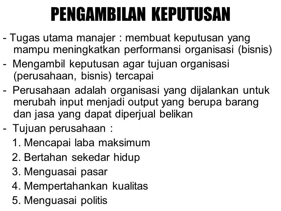 ANALISIS KESEIMBANGAN PASAR Permintaan & Penawaran Kamar Hotel di Surabaya Titik Kombinasi Harga sewa (US $ / hari) Kuantitas penawaran (kamar / bln.) Kuantitas permintaan (kamar / bln.) Kelebihan A13042.500102.500- 60.000 B15047.50087.500- 40.000 C17052.50072.500- 20.000 D19057.500 0 E21062.50042.500+ 20.000 F23067.50027.500+ 40.000 G25072.50012.500+ 60.000